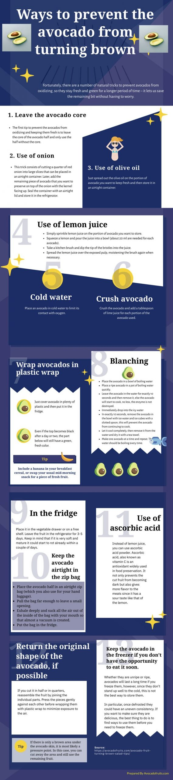 Infographic about Prevent The Avocado From Turning Brown In A Salad