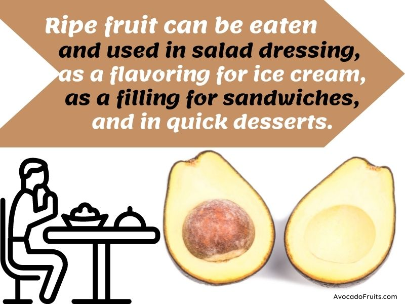 Ripe avocado fruit can be eaten and used in salad dressing, as a flavoring for ice cream, as a filling for sandwiches, and in quick desserts.